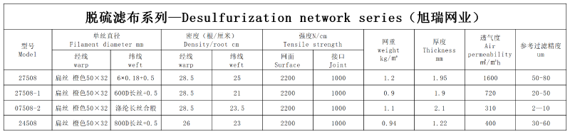 旭瑞产品技术参数(1)脱硫(1)