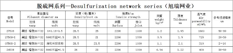 脱硫滤布技术参数
