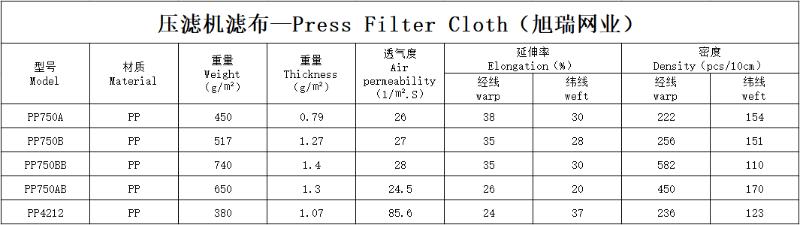 板框压滤机滤布参数表