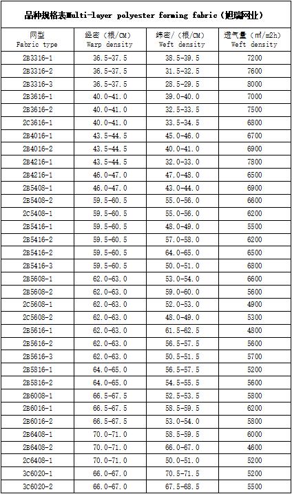 cc0bcce9a424f56bed59eb7faebe024